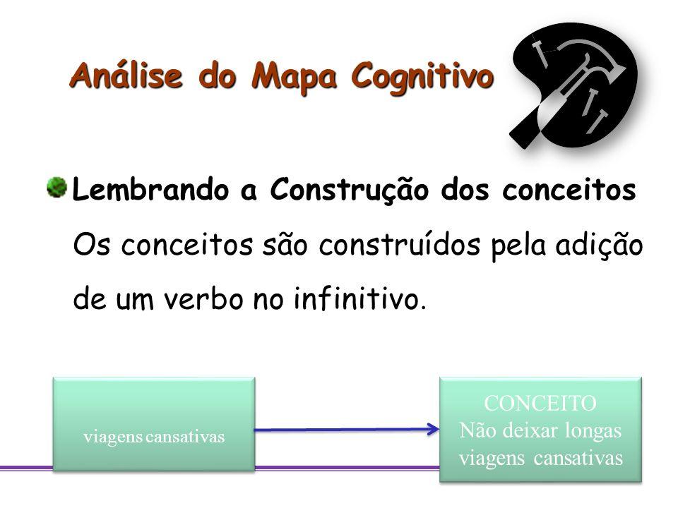 Lembrando a Construção dos conceitos Os conceitos são construídos pela adição de um verbo no infinitivo. Análise do Mapa Cognitivo viagens cansativas
