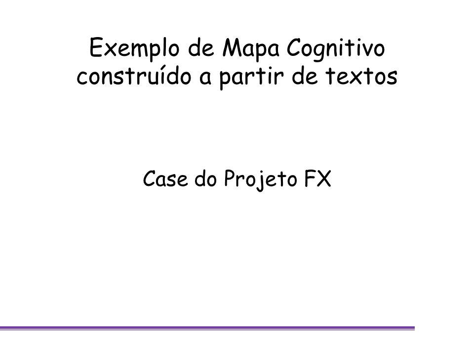 Exemplo de Mapa Cognitivo construído a partir de textos Case do Projeto FX