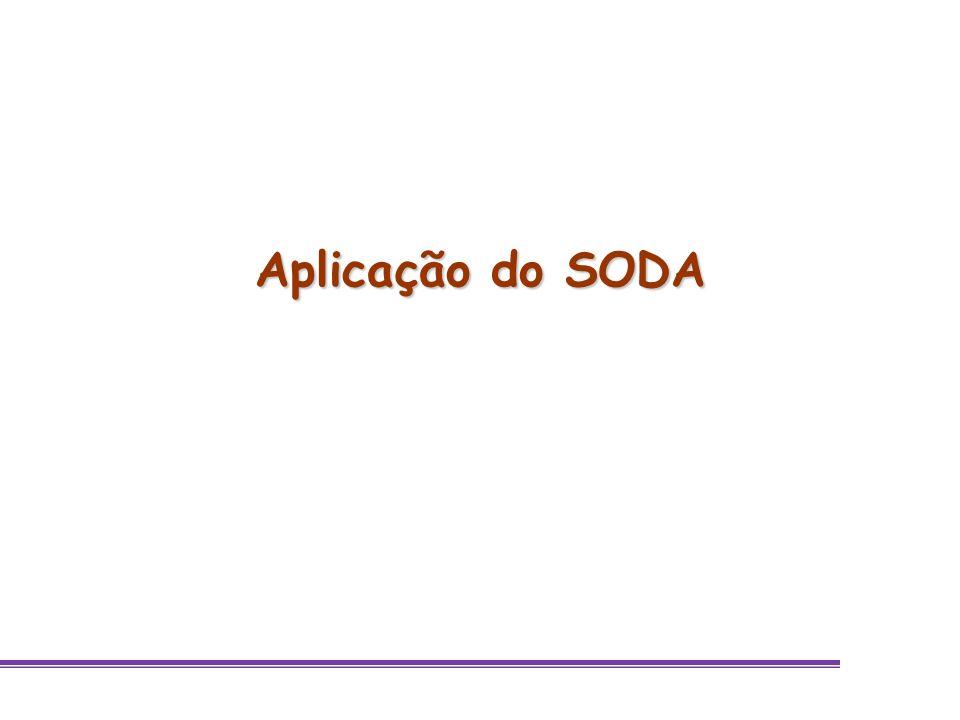 Aplicação do SODA