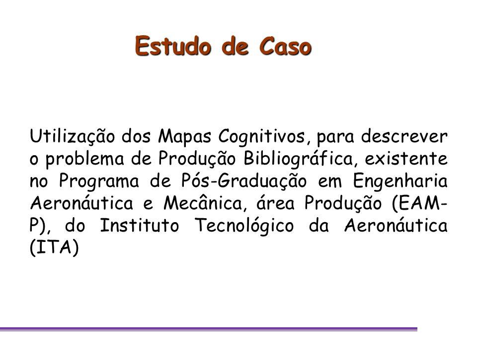 Estudo de Caso Utilização dos Mapas Cognitivos, para descrever o problema de Produção Bibliográfica, existente no Programa de Pós-Graduação em Engenha