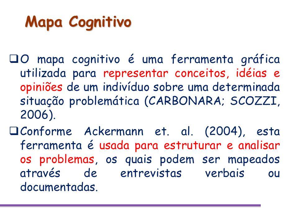 Mapa Cognitivo O mapa cognitivo é uma ferramenta gráfica utilizada para representar conceitos, idéias e opiniões de um indivíduo sobre uma determinada