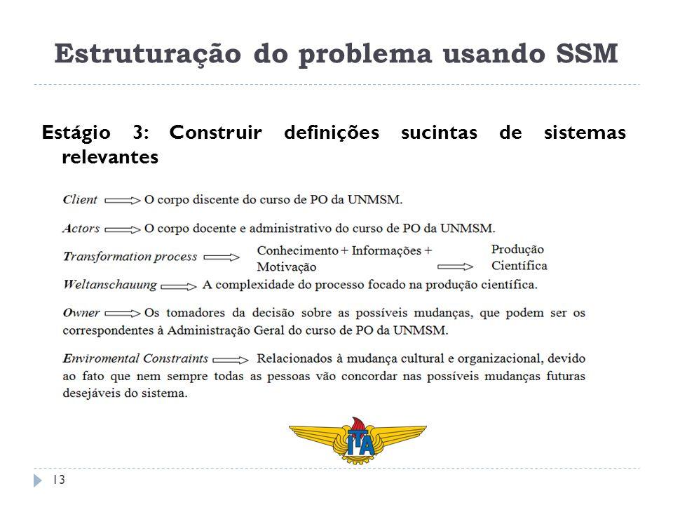 Estágio 3: Construir definições sucintas de sistemas relevantes 13 Estruturação do problema usando SSM