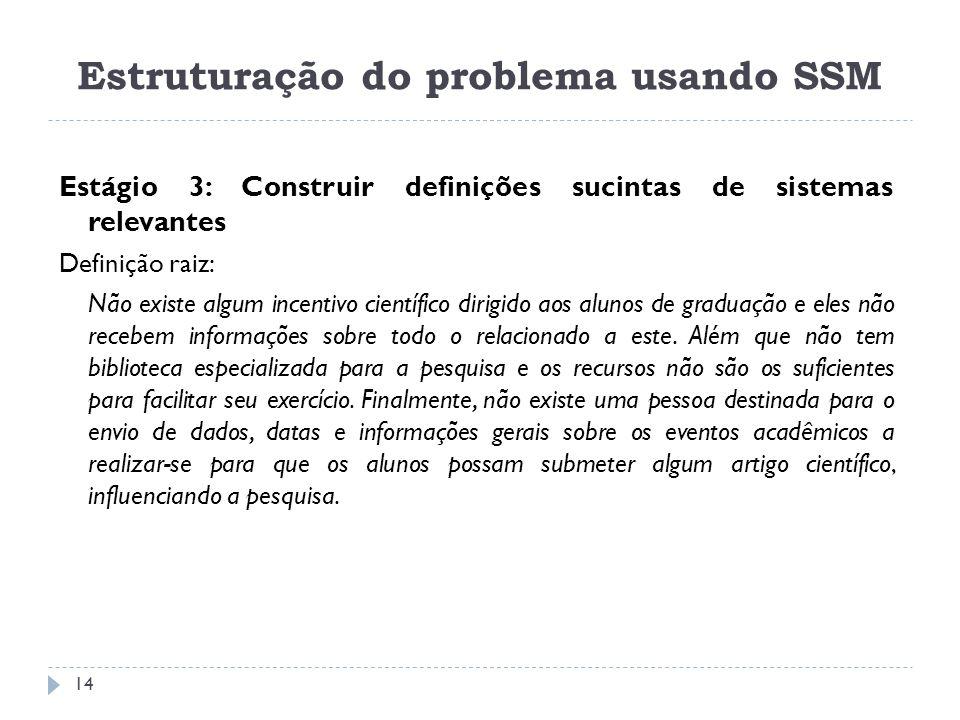 Estágio 3: Construir definições sucintas de sistemas relevantes Definição raiz: Não existe algum incentivo científico dirigido aos alunos de graduação