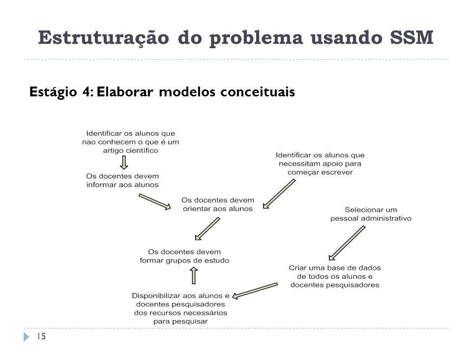 Estágio 4: Elaborar modelos conceituais 15 Estruturação do problema usando SSM