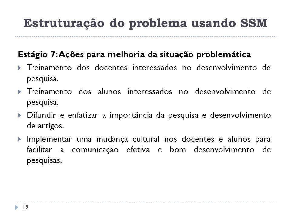 Estágio 7: Ações para melhoria da situação problemática Treinamento dos docentes interessados no desenvolvimento de pesquisa. Treinamento dos alunos i