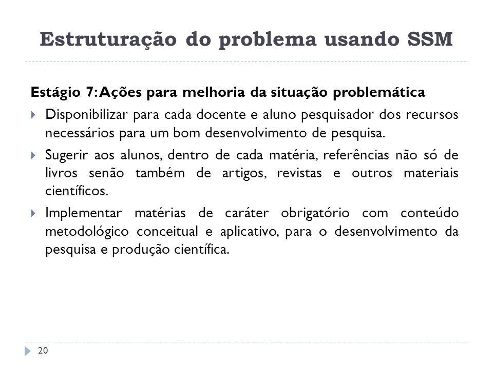 Estágio 7: Ações para melhoria da situação problemática Disponibilizar para cada docente e aluno pesquisador dos recursos necessários para um bom dese