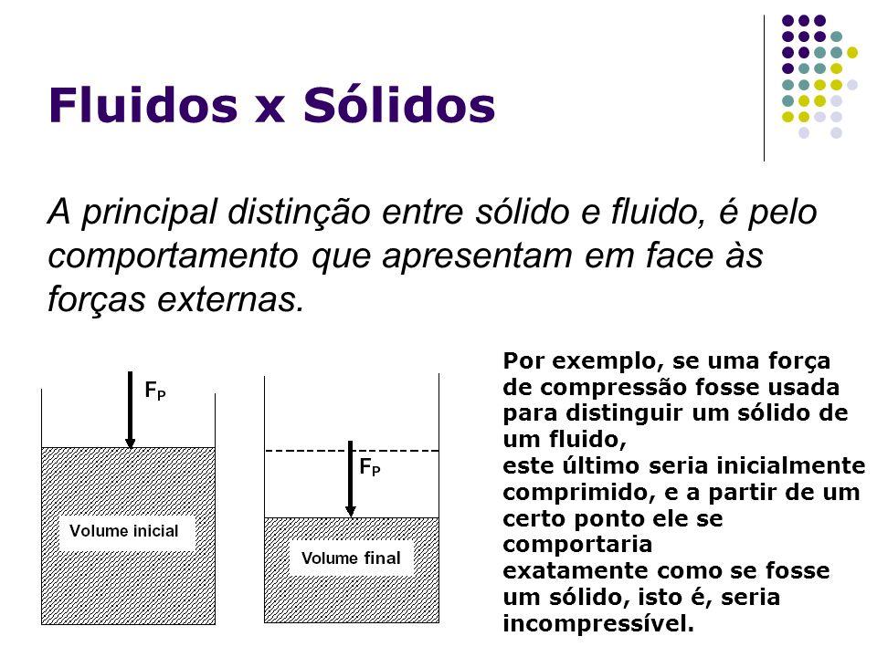 Fluidos x Sólidos A principal distinção entre sólido e fluido, é pelo comportamento que apresentam em face às forças externas. Por exemplo, se uma for