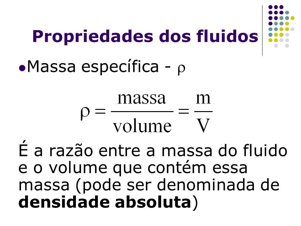 Propriedades dos fluidos Massa específica - É a razão entre a massa do fluido e o volume que contém essa massa (pode ser denominada de densidade absol