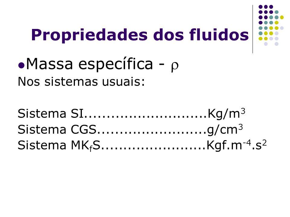 Propriedades dos fluidos Massa específica - Nos sistemas usuais: Sistema SI............................Kg/m 3 Sistema CGS.........................g/cm