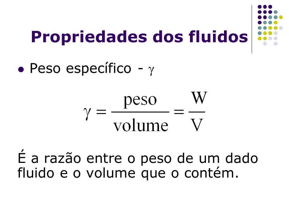 Propriedades dos fluidos Peso específico - É a razão entre o peso de um dado fluido e o volume que o contém. W