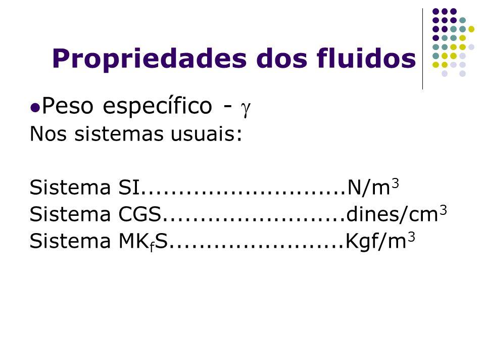 Propriedades dos fluidos Peso específico - Nos sistemas usuais: Sistema SI............................N/m 3 Sistema CGS.........................dines/