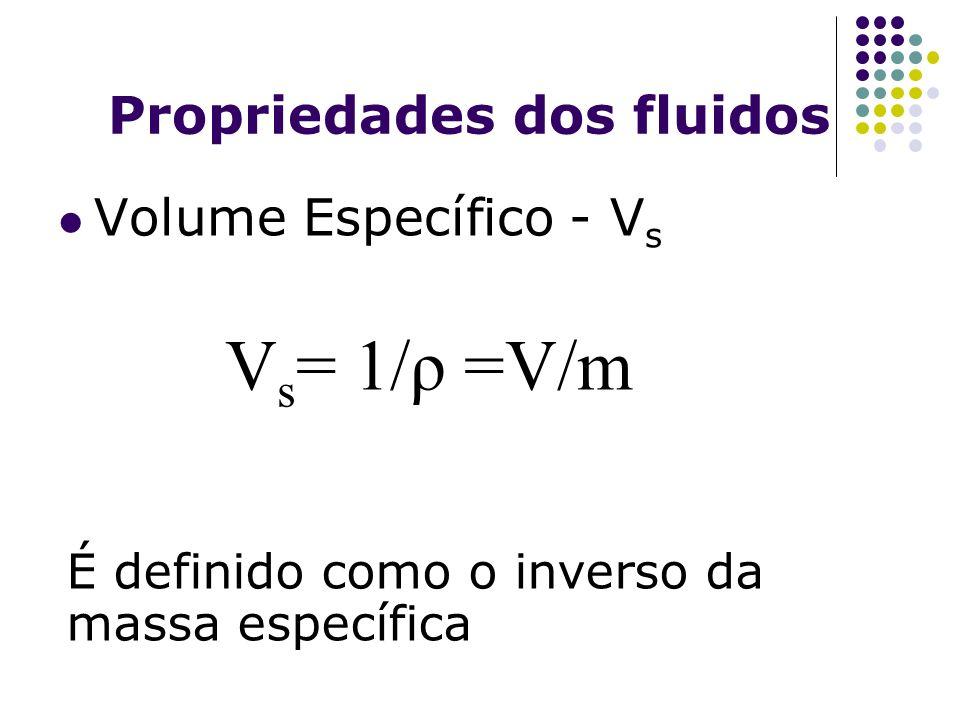 Propriedades dos fluidos Volume Específico - V s V s = 1/ρ =V/m É definido como o inverso da massa específica