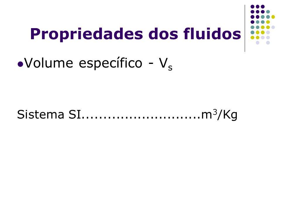 Propriedades dos fluidos Volume específico - V s Sistema SI............................m 3 /Kg
