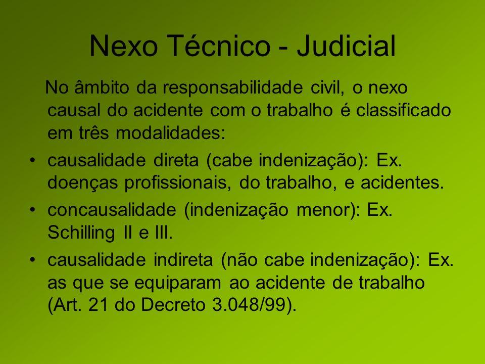 Nexo Técnico - Judicial No âmbito da responsabilidade civil, o nexo causal do acidente com o trabalho é classificado em três modalidades: causalidade direta (cabe indenização): Ex.
