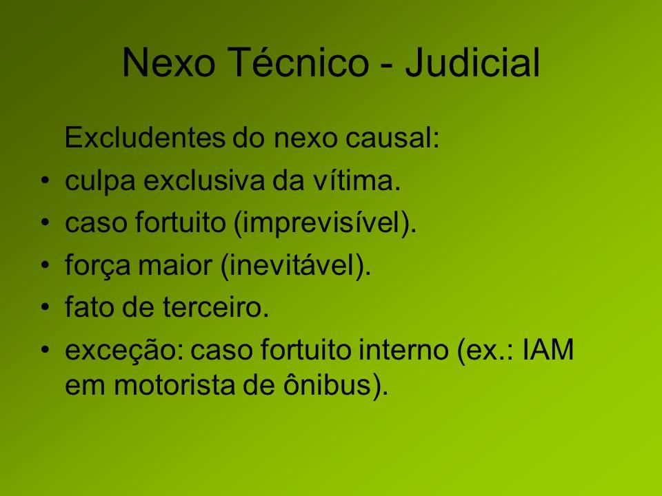 Nexo Técnico - Judicial Excludentes do nexo causal: culpa exclusiva da vítima.