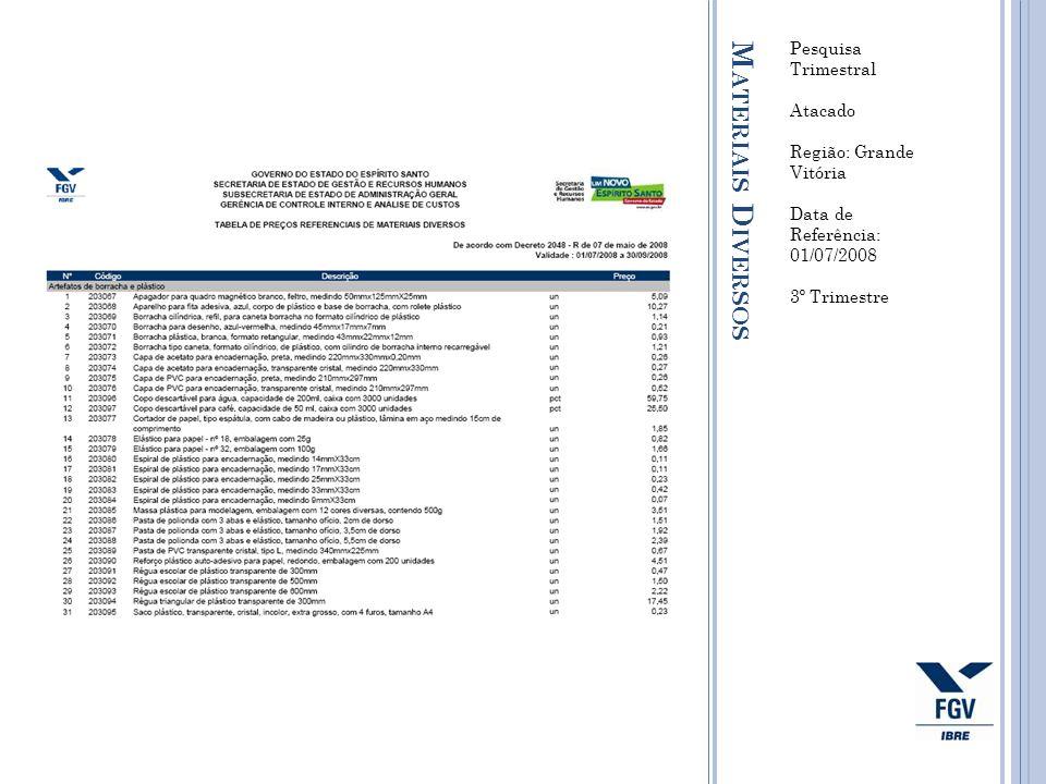 M ATERIAIS D IVERSOS Pesquisa Trimestral Atacado Região: Grande Vitória Data de Referência: 01/07/2008 3º Trimestre