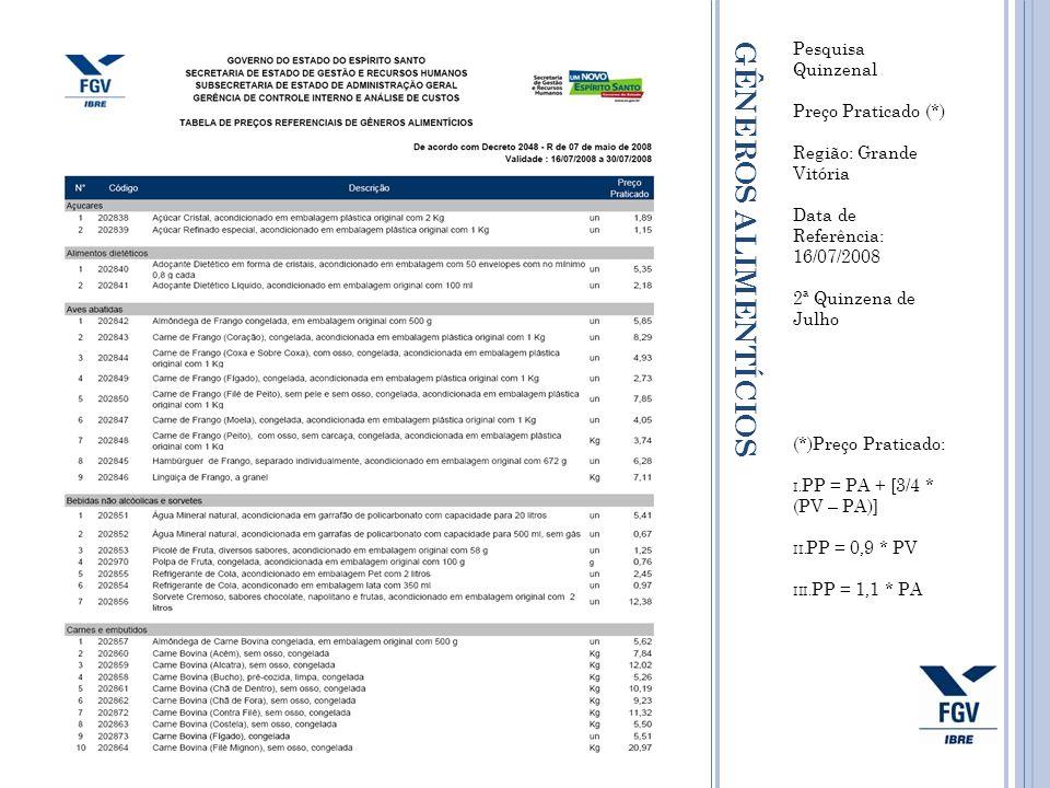 GÊNEROS ALIMENTÍCIOS Pesquisa Quinzenal Preço Praticado (*) Região: Grande Vitória Data de Referência: 16/07/2008 2ª Quinzena de Julho (*)Preço Pratic