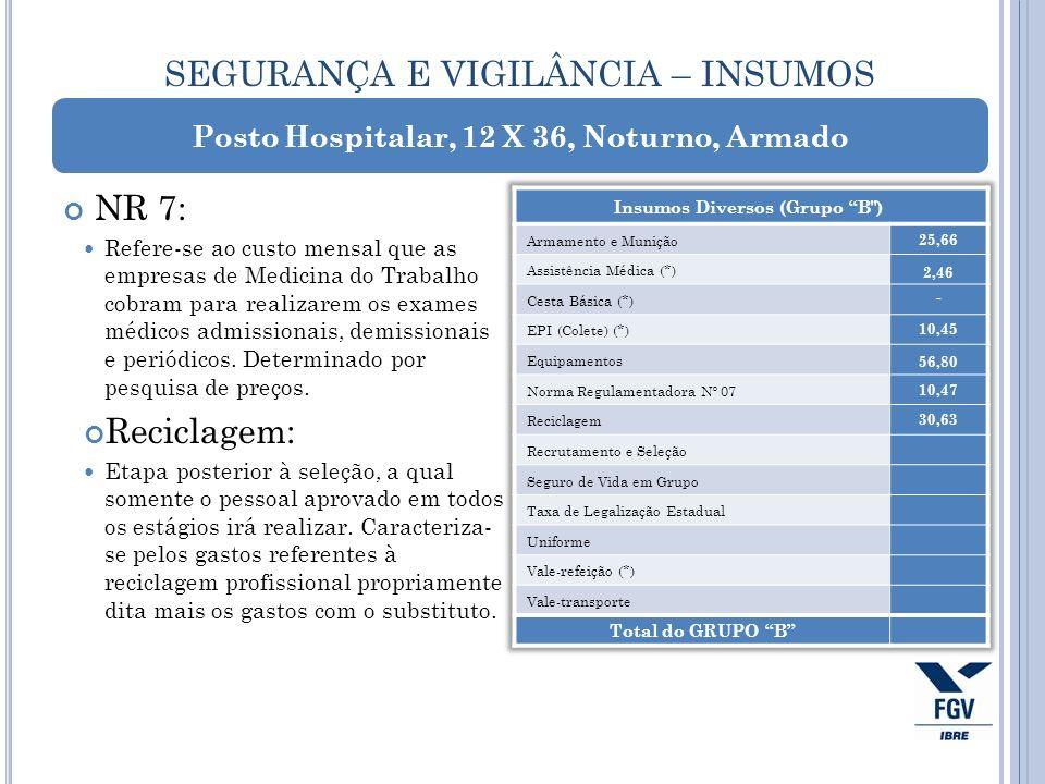 SEGURANÇA E VIGILÂNCIA – INSUMOS NR 7: Refere-se ao custo mensal que as empresas de Medicina do Trabalho cobram para realizarem os exames médicos admi