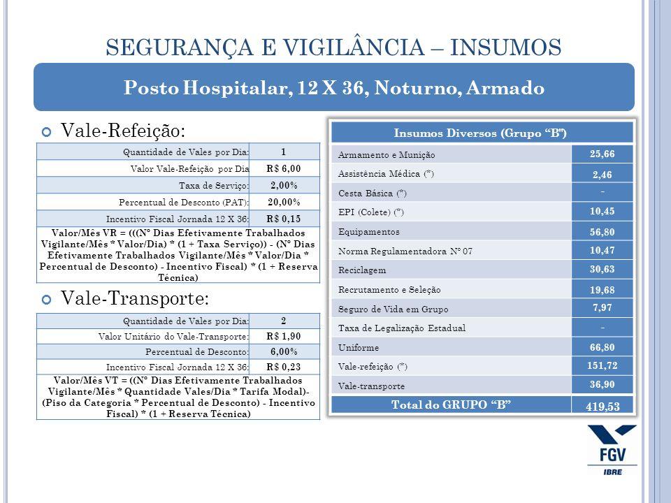 SEGURANÇA E VIGILÂNCIA – INSUMOS Vale-Refeição: Vale-Transporte: Posto Hospitalar, 12 X 36, Noturno, Armado 25,66 2,46 - 10,45 56,80 10,47 30,63 19,68