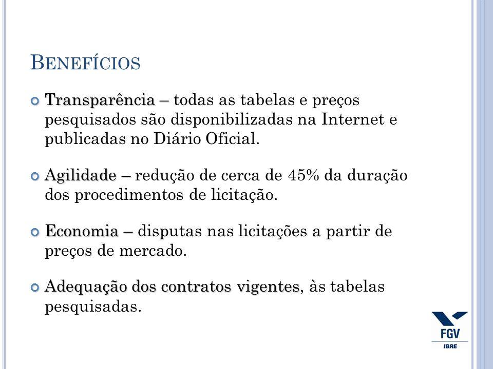 B ENEFÍCIOS Transparência – Transparência – todas as tabelas e preços pesquisados são disponibilizadas na Internet e publicadas no Diário Oficial. Agi
