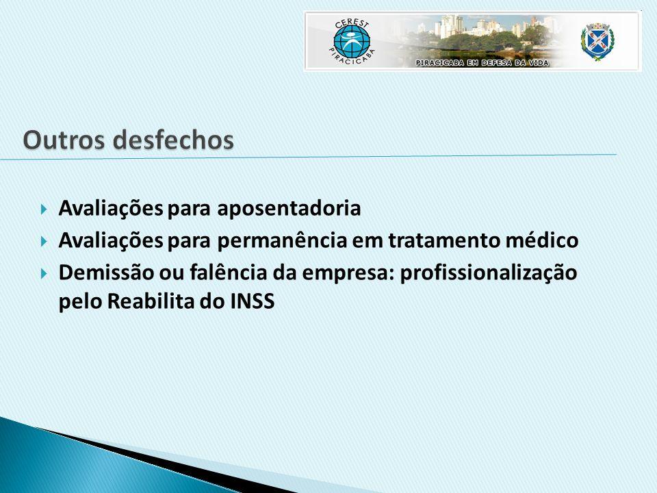 Avaliações para aposentadoria Avaliações para permanência em tratamento médico Demissão ou falência da empresa: profissionalização pelo Reabilita do I