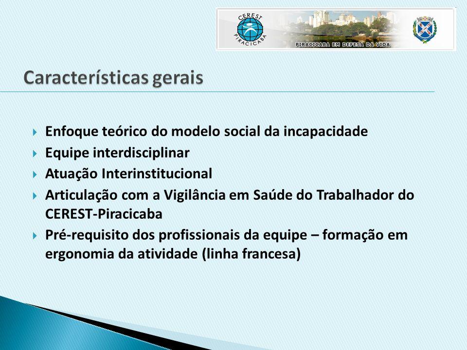 Enfoque teórico do modelo social da incapacidade Equipe interdisciplinar Atuação Interinstitucional Articulação com a Vigilância em Saúde do Trabalhad