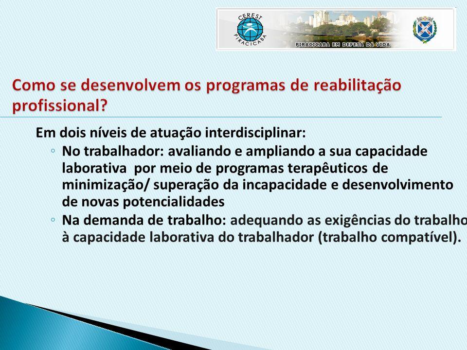 Avaliações para aposentadoria Avaliações para permanência em tratamento médico Demissão ou falência da empresa: profissionalização pelo Reabilita do INSS
