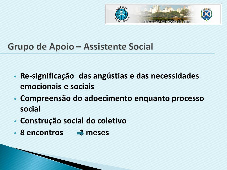 Re-significação das angústias e das necessidades emocionais e sociais Compreensão do adoecimento enquanto processo social Construção social do coletiv