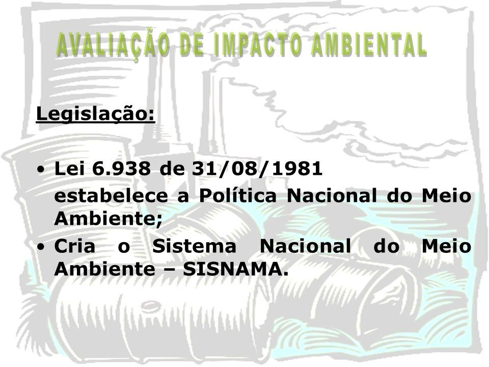 Legislação: Lei 6.938 de 31/08/1981 estabelece a Política Nacional do Meio Ambiente; Cria o Sistema Nacional do Meio Ambiente – SISNAMA.