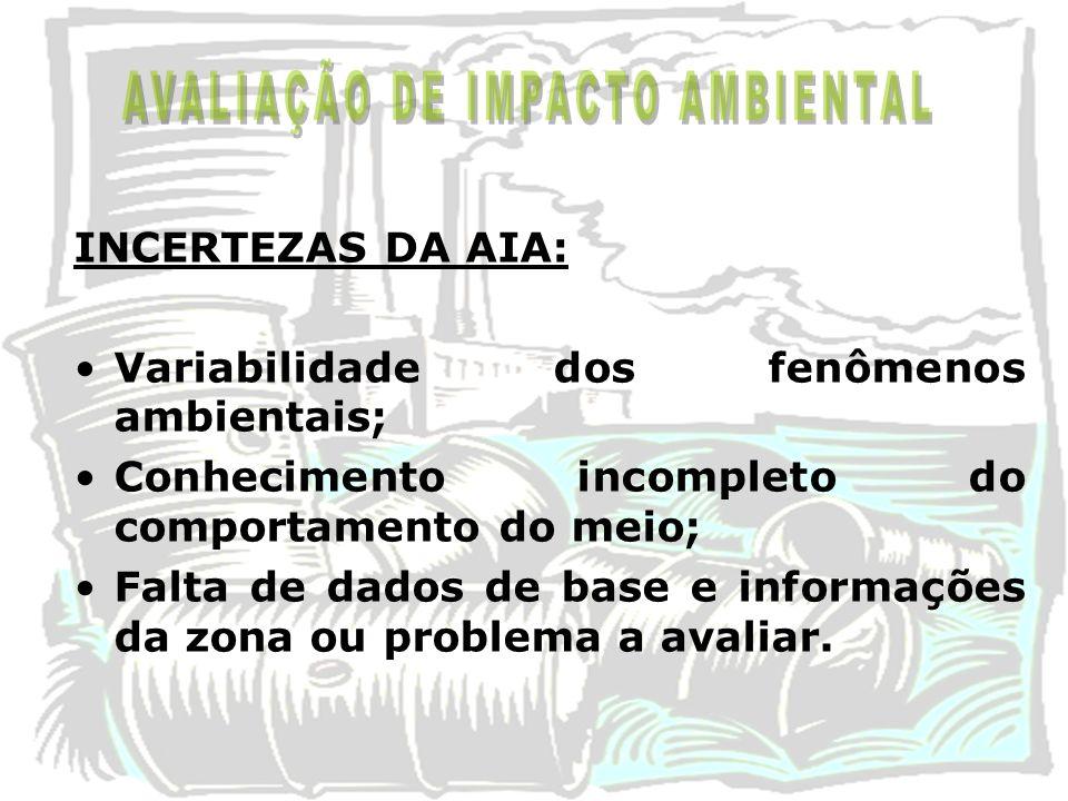 INCERTEZAS DA AIA: Variabilidade dos fenômenos ambientais; Conhecimento incompleto do comportamento do meio; Falta de dados de base e informações da z