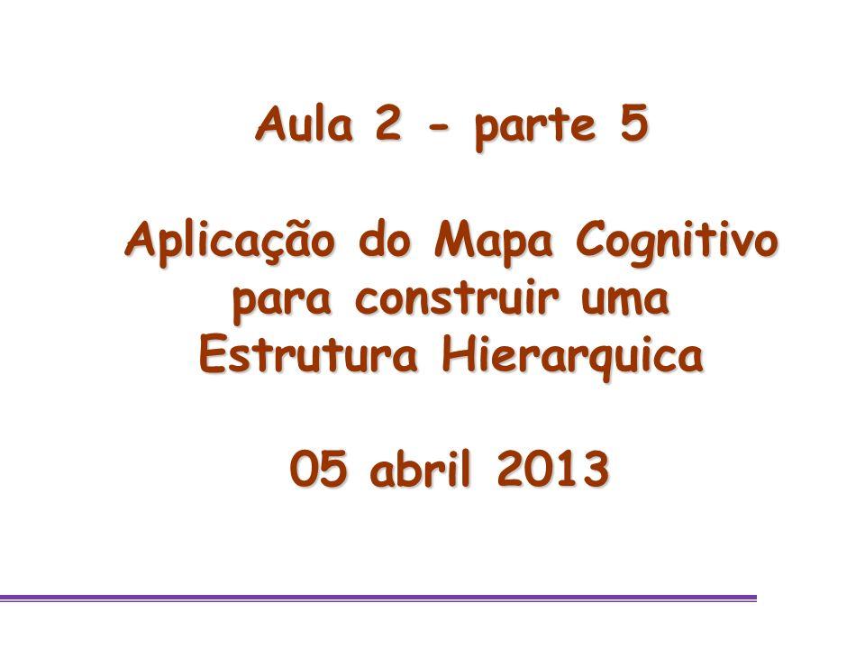 Aula 2 - parte 5 Aplicação do Mapa Cognitivo para construir uma Estrutura Hierarquica 05 abril 2013