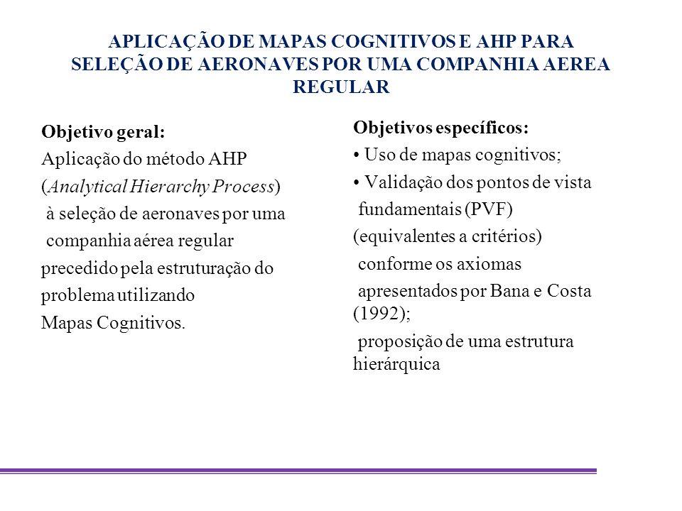 APLICAÇÃO DE MAPAS COGNITIVOS E AHP PARA SELEÇÃO DE AERONAVES POR UMA COMPANHIA AEREA REGULAR Objetivo geral: Aplicação do método AHP (Analytical Hier