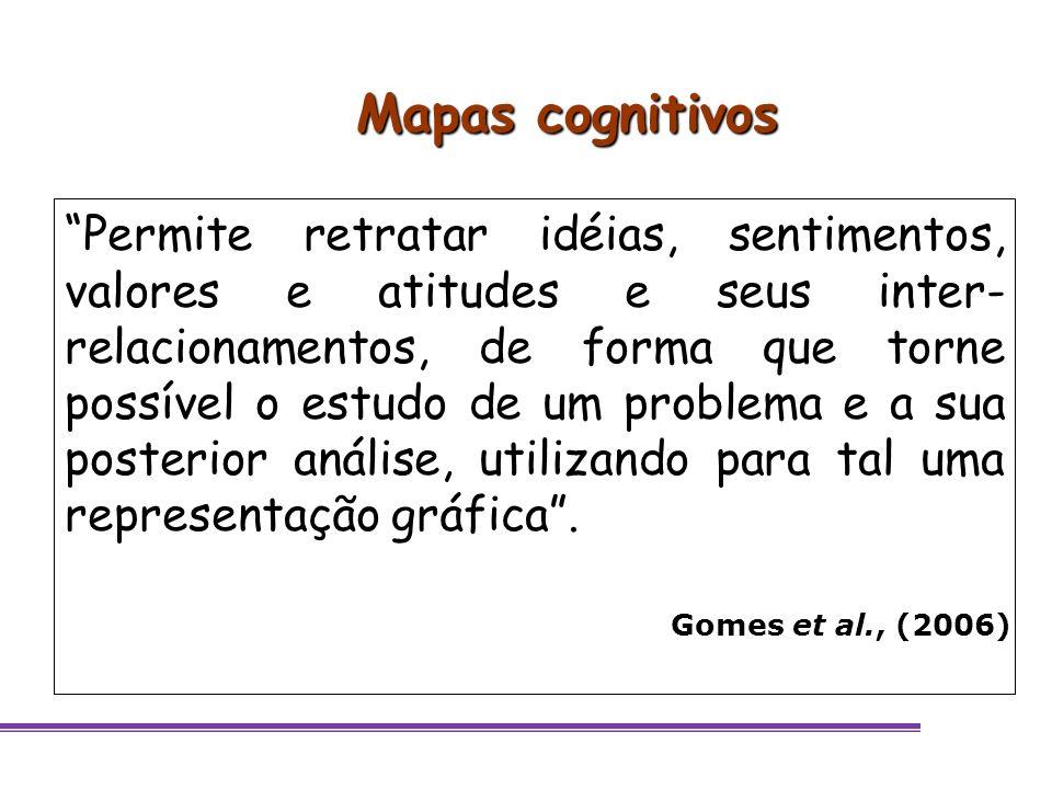 Mapas cognitivos Podem ser aplicados para atender um indivíduo ou um grupo de indivíduos (decisores) e geralmente é construído por um analista (facilitador), que de forma mais neutra possível tenta interpretar e relacionar tais idéias.