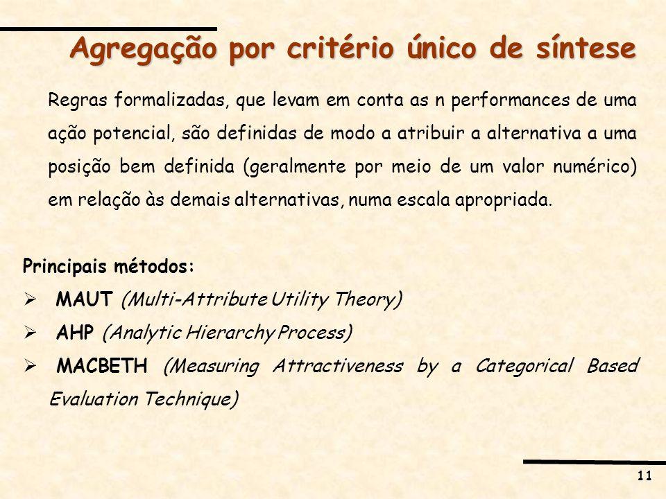 11 Agregação por critério único de síntese Regras formalizadas, que levam em conta as n performances de uma ação potencial, são definidas de modo a at