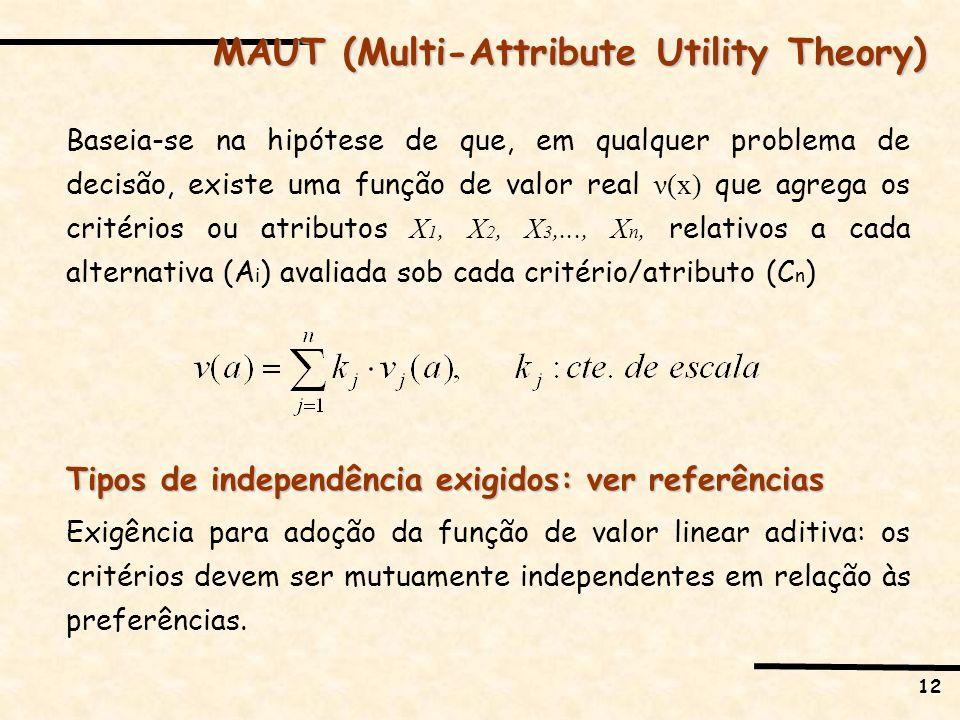 12 MAUT (Multi-Attribute Utility Theory) Baseia-se na hipótese de que, em qualquer problema de decisão, existe uma função de valor real ν(x) que agreg