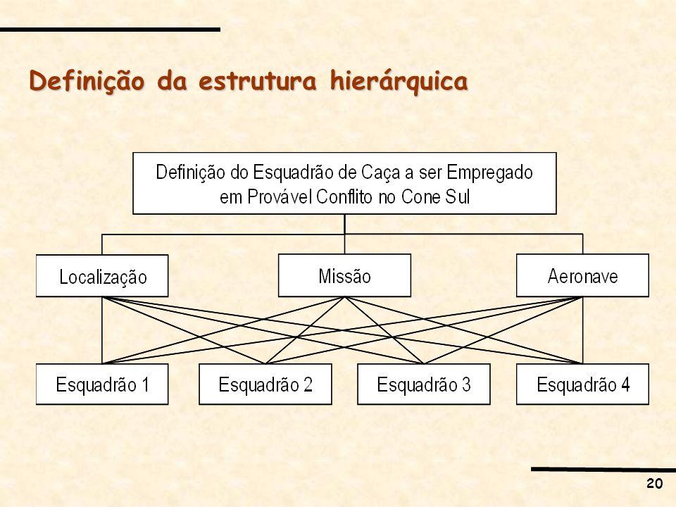 20 Definição da estrutura hierárquica