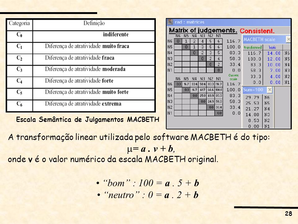 28 Escala Semântica de Julgamentos MACBETH A transformação linear utilizada pelo software MACBETH é do tipo: = a. v + b, onde v é o valor numérico da