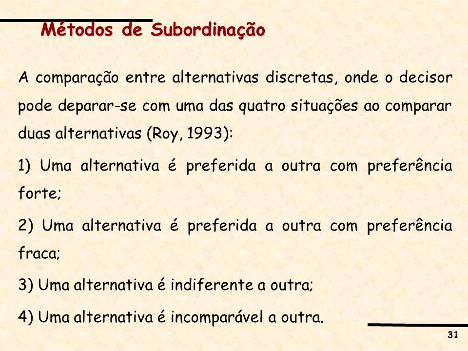 31 Métodos de Subordinação A comparação entre alternativas discretas, onde o decisor pode deparar-se com uma das quatro situações ao comparar duas alt