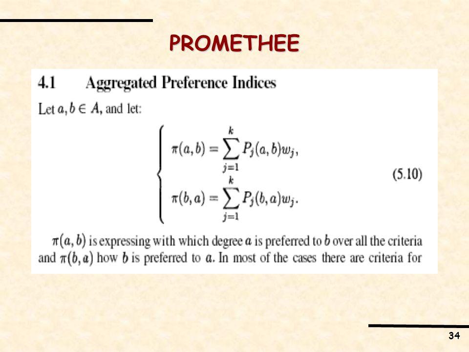 34 PROMETHEE
