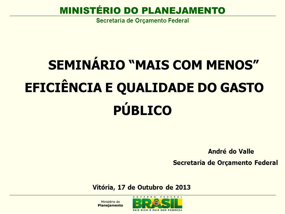 MINISTÉRIO DO PLANEJAMENTO Secretaria de Orçamento Federal Vitória, 17 de Outubro de 2013 SEMINÁRIO MAIS COM MENOS EFICIÊNCIA E QUALIDADE DO GASTO PÚB