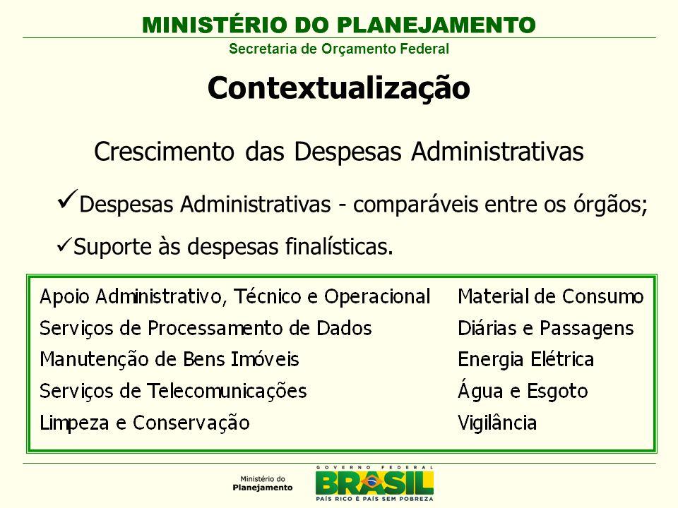 MINISTÉRIO DO PLANEJAMENTO Secretaria de Orçamento Federal Crescimento das Despesas Administrativas Despesas Administrativas - comparáveis entre os ór