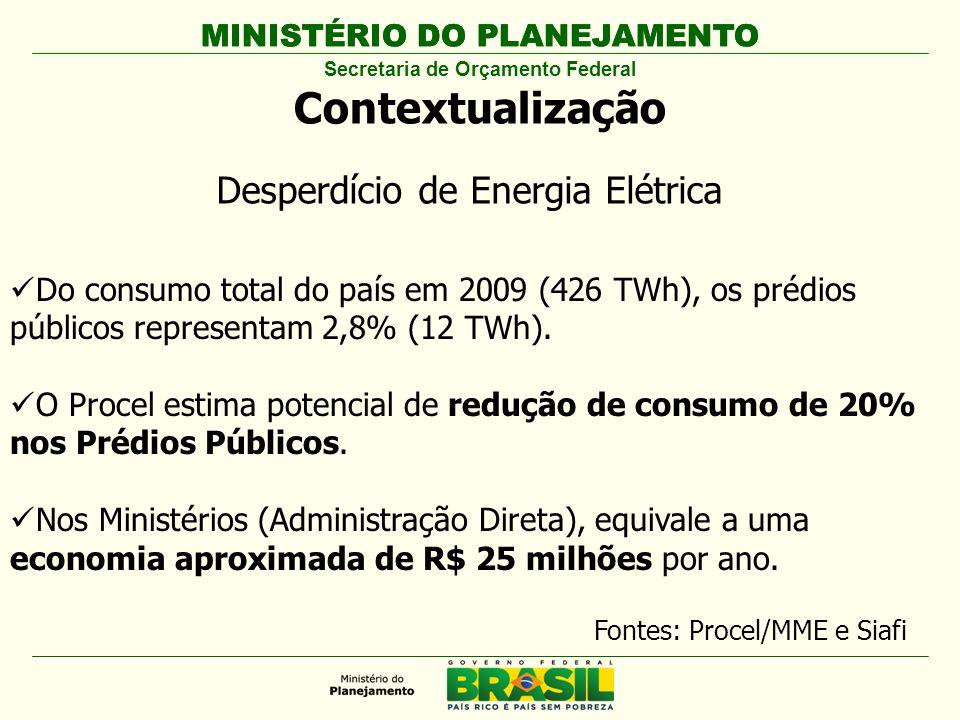 MINISTÉRIO DO PLANEJAMENTO Secretaria de Orçamento Federal Desperdício de Energia Elétrica Do consumo total do país em 2009 (426 TWh), os prédios públ