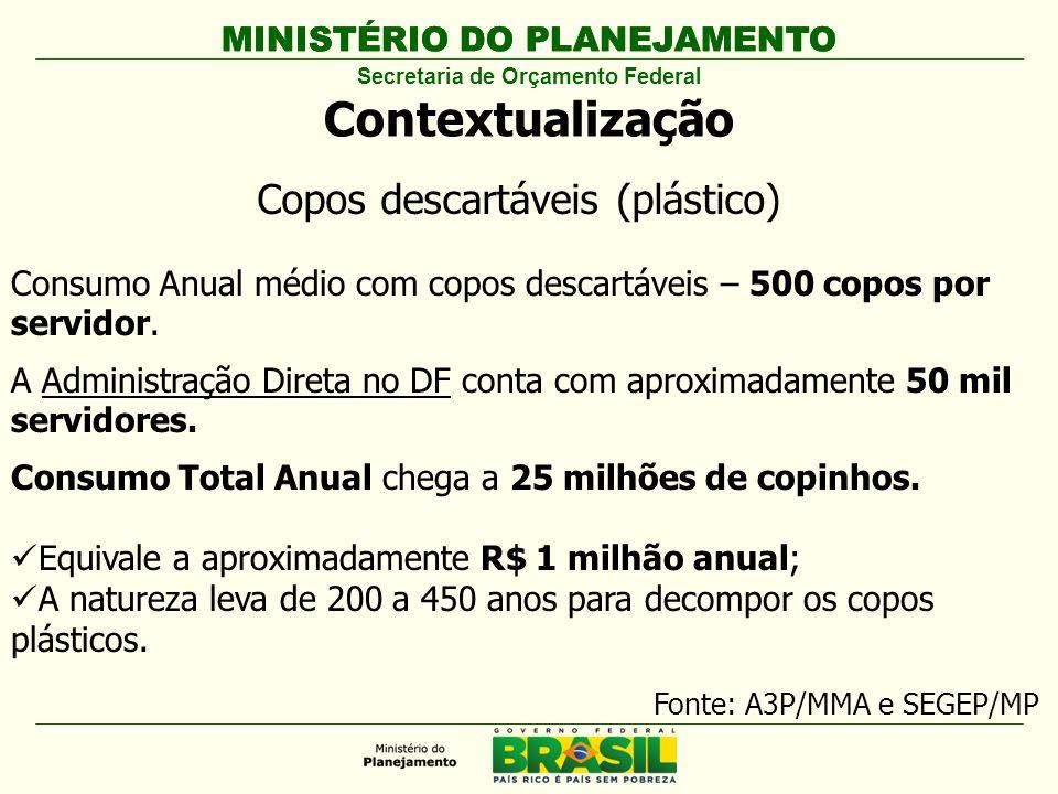 MINISTÉRIO DO PLANEJAMENTO Secretaria de Orçamento Federal Copos descartáveis (plástico) Consumo Anual médio com copos descartáveis – 500 copos por se