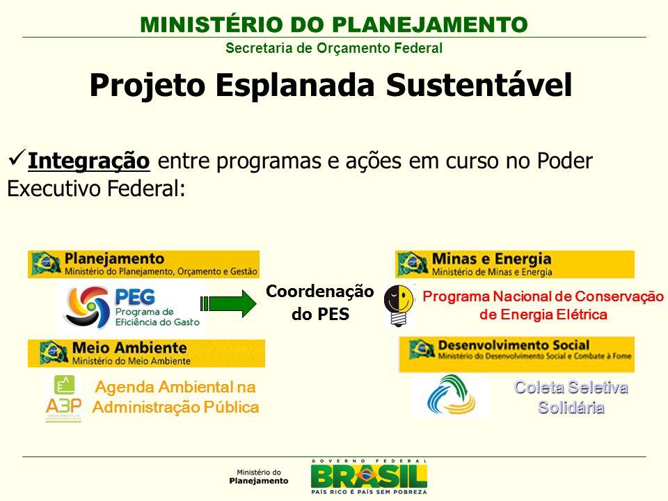 MINISTÉRIO DO PLANEJAMENTO Agenda Ambiental na Administração Pública Coleta Seletiva Solidária Programa Nacional de Conservação de Energia Elétrica Co