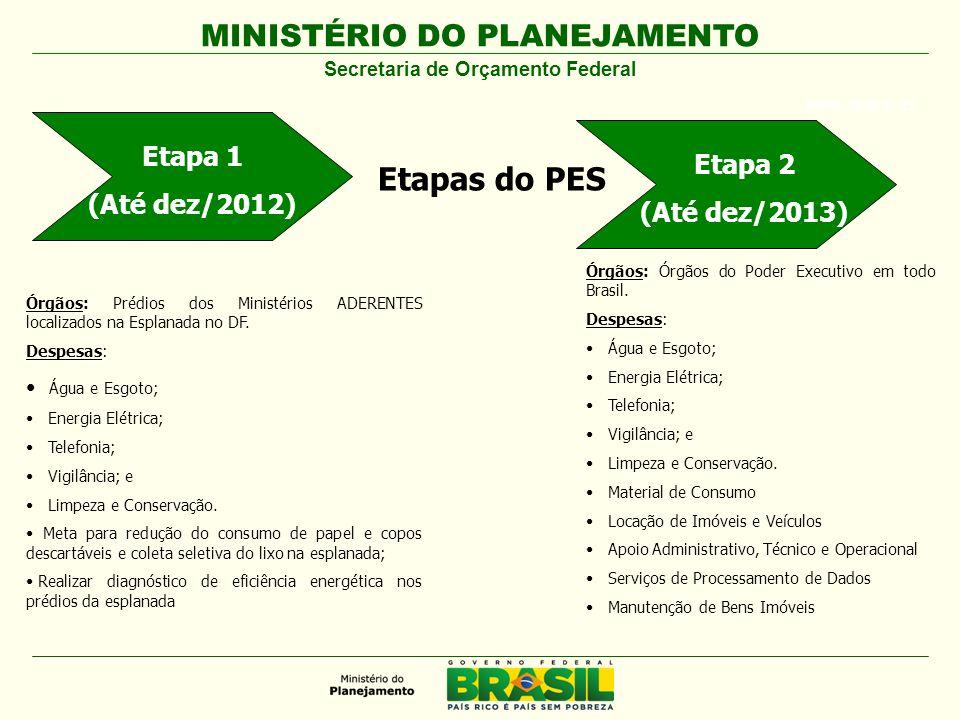 MINISTÉRIO DO PLANEJAMENTO ARIAL BLACK 23 Etapas do PES Etapa 1 (Até dez/2012) Órgãos: Prédios dos Ministérios ADERENTES localizados na Esplanada no D