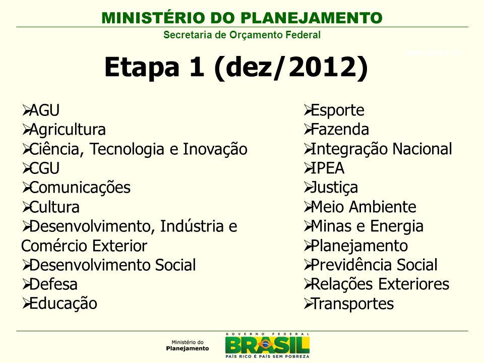 MINISTÉRIO DO PLANEJAMENTO ARIAL BLACK 23 Etapa 1 (dez/2012) Secretaria de Orçamento Federal AGU Agricultura Ciência, Tecnologia e Inovação CGU Comuni