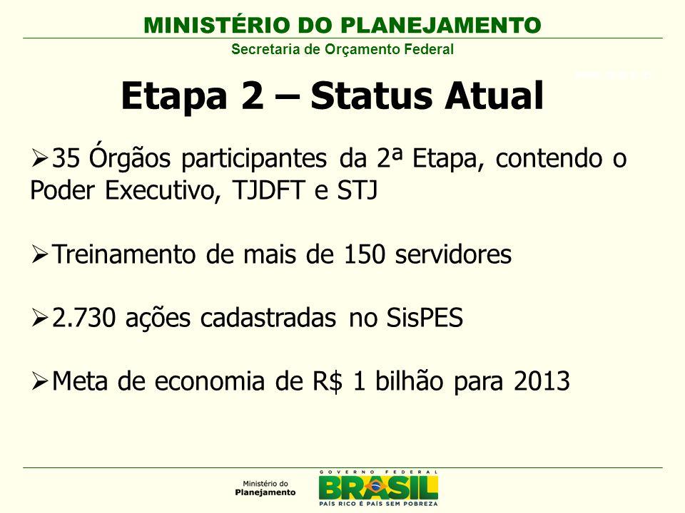 MINISTÉRIO DO PLANEJAMENTO ARIAL BLACK 23 Etapa 2 – Status Atual Secretaria de Orçamento Federal 35 Órgãos participantes da 2ª Etapa, contendo o Poder