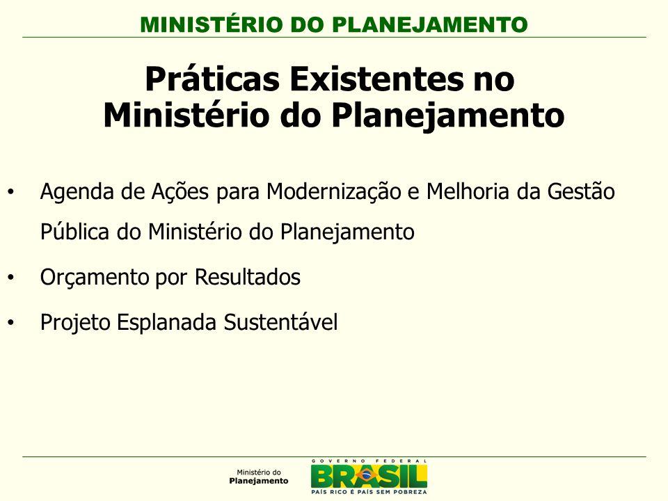 MINISTÉRIO DO PLANEJAMENTO Práticas Existentes no Ministério do Planejamento Agenda de Ações para Modernização e Melhoria da Gestão Pública do Ministé