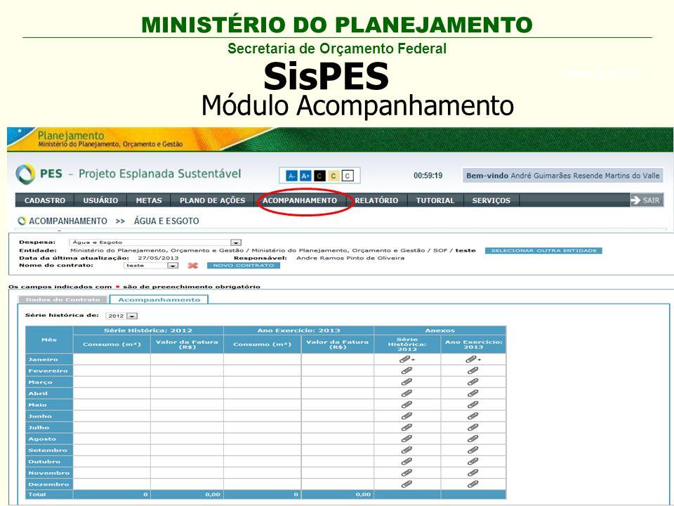 MINISTÉRIO DO PLANEJAMENTO ARIAL BLACK 23 SisPES Secretaria de Orçamento Federal Módulo Acompanhamento