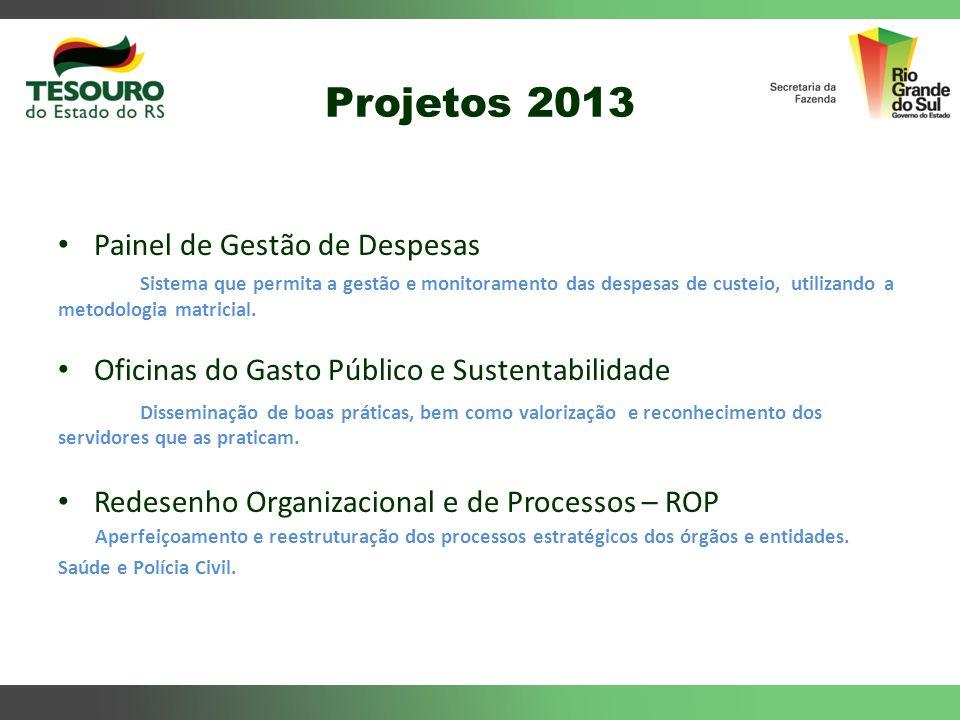 Projetos 2013 Painel de Gestão de Despesas Sistema que permita a gestão e monitoramento das despesas de custeio, utilizando a metodologia matricial. O